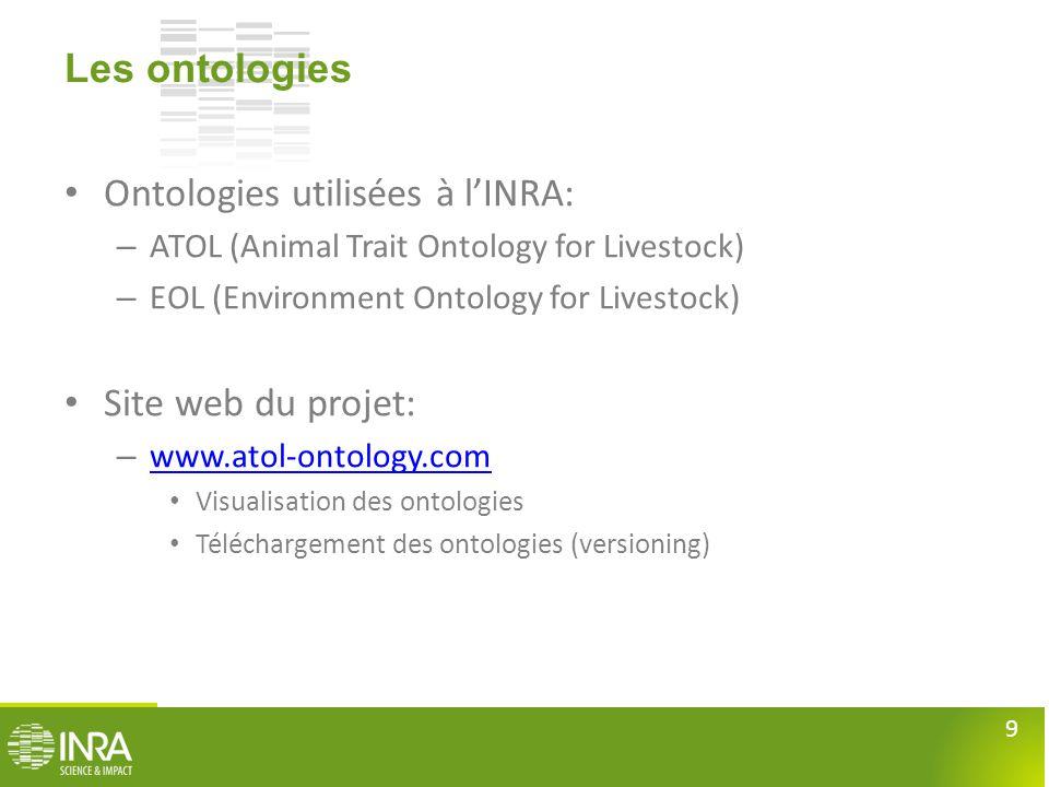 9 Les ontologies • Ontologies utilisées à l'INRA: – ATOL (Animal Trait Ontology for Livestock) – EOL (Environment Ontology for Livestock) • Site web d