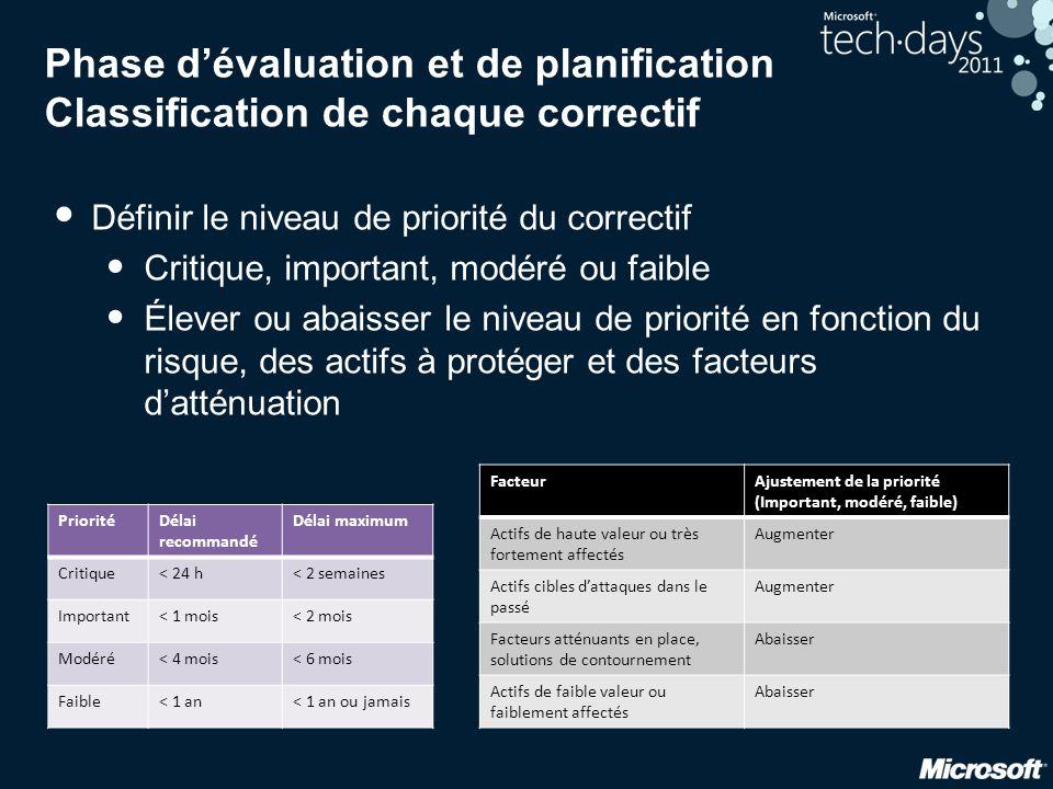 Phase d'évaluation et de planification Classification de chaque correctif • Définir le niveau de priorité du correctif • Critique, important, modéré o