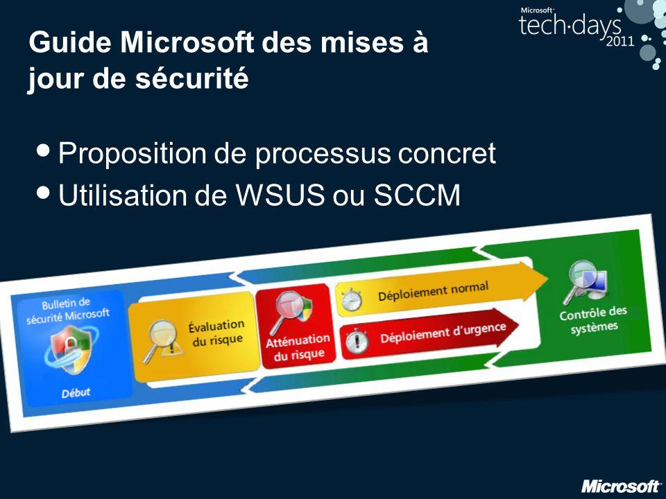 Guide Microsoft des mises à jour de sécurité • Proposition de processus concret • Utilisation de WSUS ou SCCM