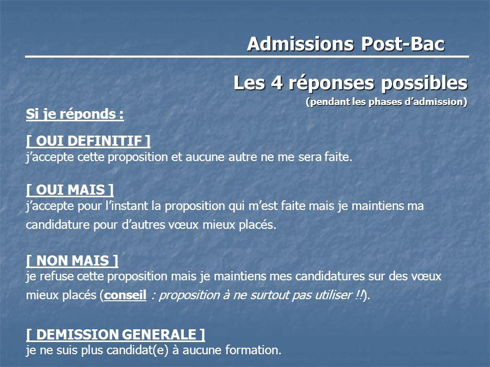 Admissions Post-Bac Les 4 réponses possibles (pendant les phases d'admission) Si je réponds : [ OUI DEFINITIF ] j'accepte cette proposition et aucune autre ne me sera faite.