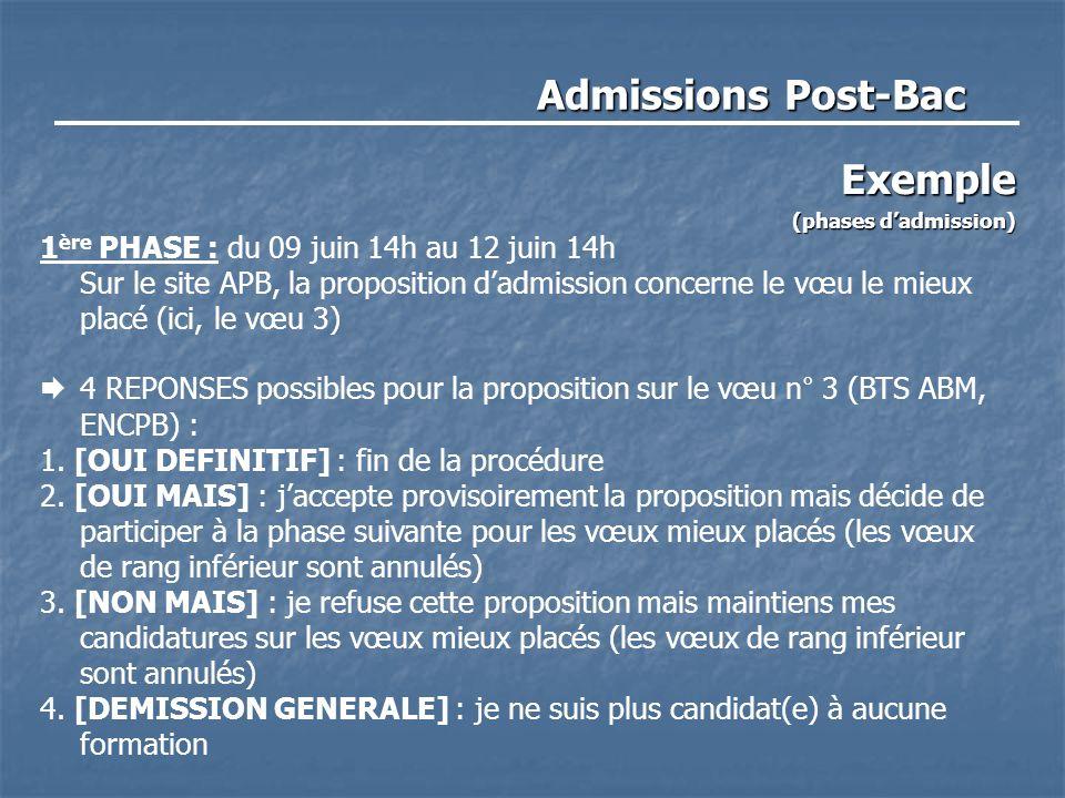 Admissions Post-Bac Exemple (phases d'admission) 1 ère PHASE : du 09 juin 14h au 12 juin 14h Sur le site APB, la proposition d'admission concerne le vœu le mieux placé (ici, le vœu 3)  4 REPONSES possibles pour la proposition sur le vœu n° 3 (BTS ABM, ENCPB) : 1.