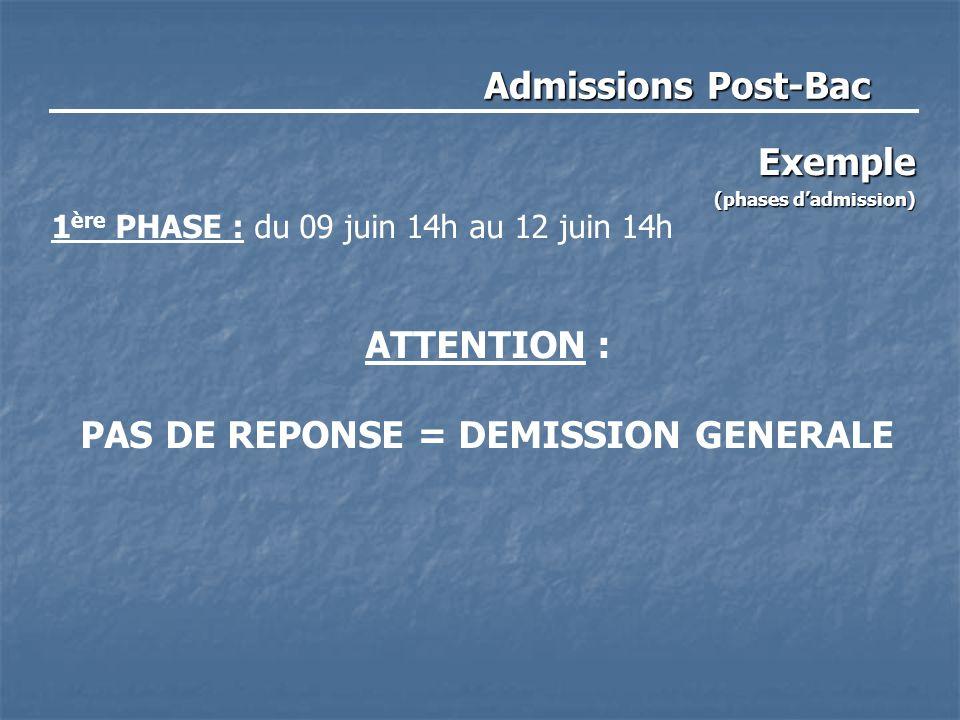 Admissions Post-Bac Exemple (phases d'admission) 1 ère PHASE : du 09 juin 14h au 12 juin 14h ATTENTION : PAS DE REPONSE = DEMISSION GENERALE