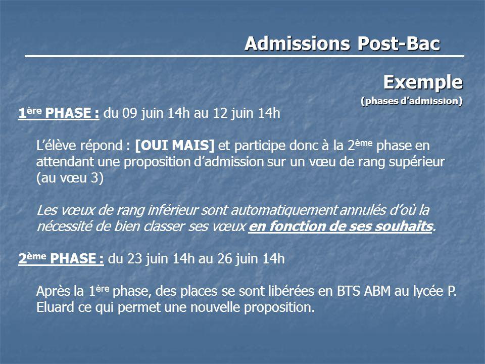 Admissions Post-Bac Exemple (phases d'admission) 1 ère PHASE : du 09 juin 14h au 12 juin 14h L'élève répond : [OUI MAIS] et participe donc à la 2 ème