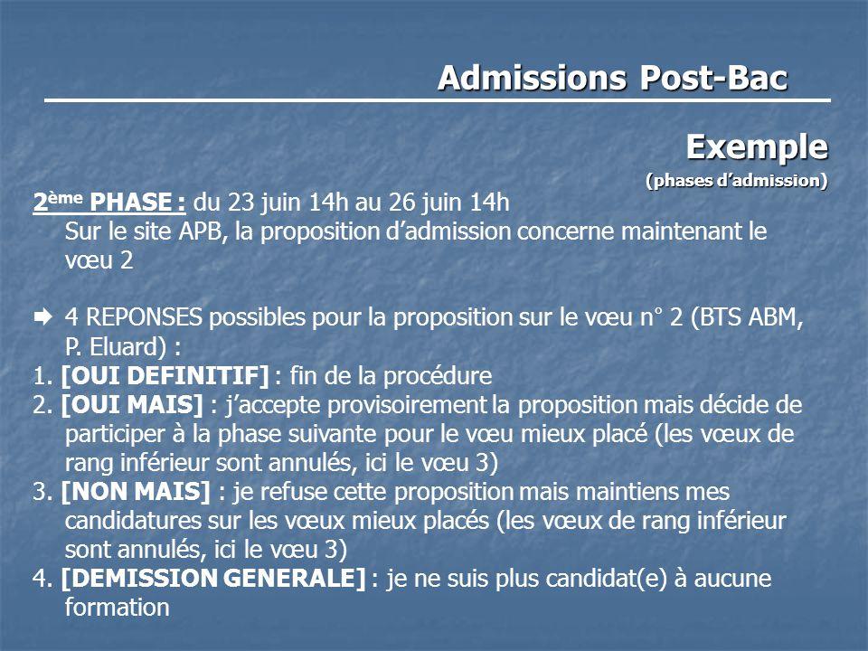 Admissions Post-Bac Exemple (phases d'admission) 2 ème PHASE : du 23 juin 14h au 26 juin 14h Sur le site APB, la proposition d'admission concerne maintenant le vœu 2  4 REPONSES possibles pour la proposition sur le vœu n° 2 (BTS ABM, P.