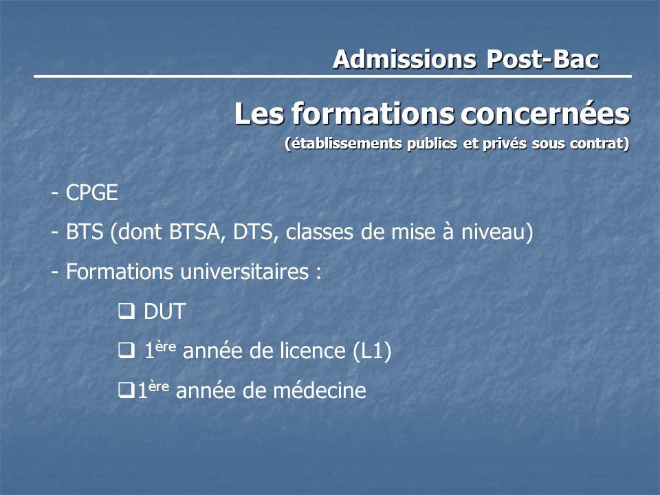 Admissions Post-Bac Les formations concernées (établissements publics et privés sous contrat) - CPGE - BTS (dont BTSA, DTS, classes de mise à niveau) - Formations universitaires :  DUT  1 ère année de licence (L1)  1 ère année de médecine