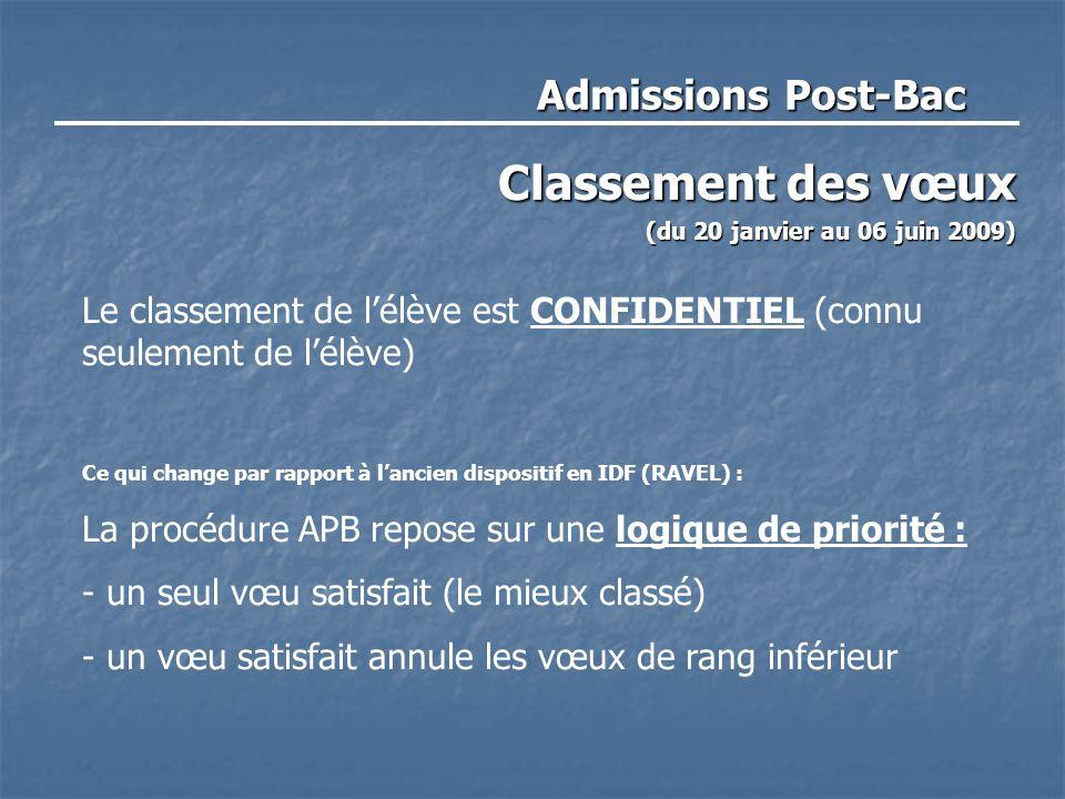 Admissions Post-Bac Classement des vœux (du 20 janvier au 06 juin 2009) Le classement de l'élève est CONFIDENTIEL (connu seulement de l'élève) Ce qui change par rapport à l'ancien dispositif en IDF (RAVEL) : La procédure APB repose sur une logique de priorité : - un seul vœu satisfait (le mieux classé) - un vœu satisfait annule les vœux de rang inférieur