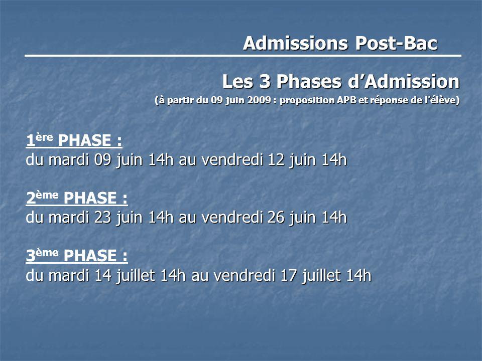 Admissions Post-Bac Les 3 Phases d'Admission (à partir du 09 juin 2009 : proposition APB et réponse de l'élève) 1 ère PHASE : u mardi 09 juin 14h au v