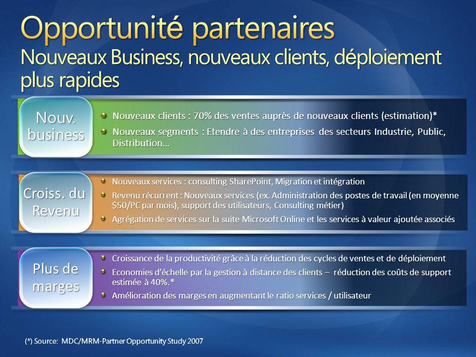 Plus de marges Croiss. du Revenu Nouv. business Nouveaux clients : 70% des ventes auprès de nouveaux clients (estimation)* Nouveaux segments : Etendre