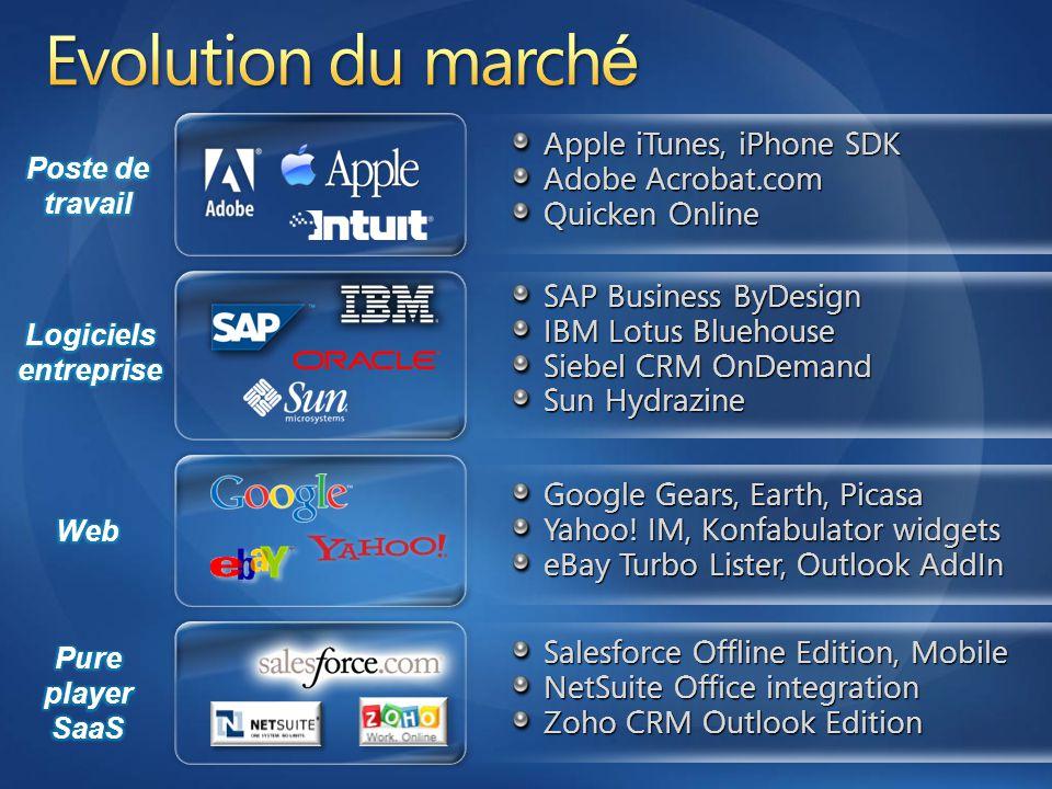 Apple iTunes, iPhone SDK Adobe Acrobat.com Quicken Online SAP Business ByDesign IBM Lotus Bluehouse Siebel CRM OnDemand Sun Hydrazine Google Gears, Ea