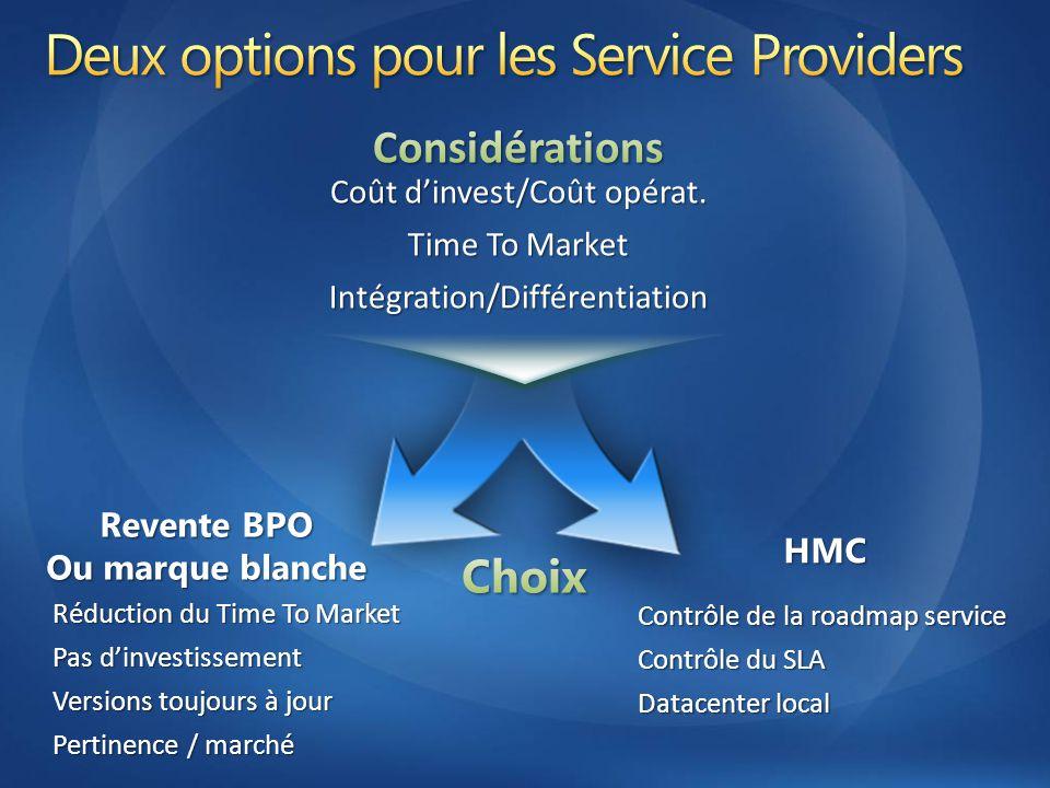 HMC Revente BPO Ou marque blanche Réduction du Time To Market Pas d'investissement Versions toujours à jour Pertinence / marché Contrôle de la roadmap