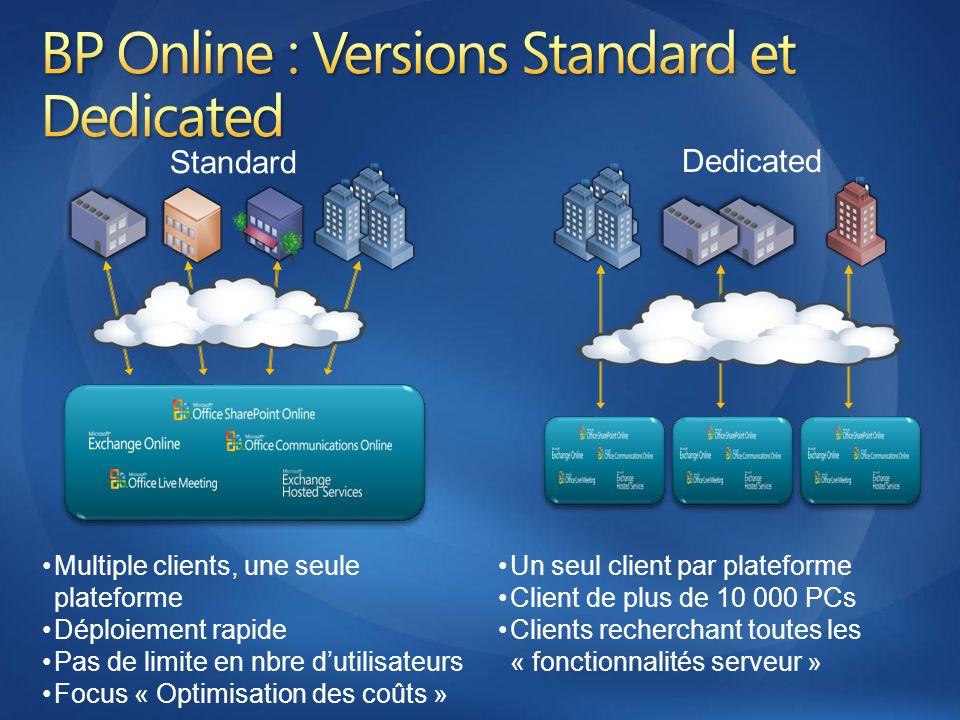 •Multiple clients, une seule plateforme •Déploiement rapide •Pas de limite en nbre d'utilisateurs •Focus « Optimisation des coûts » Dedicated •Un seul