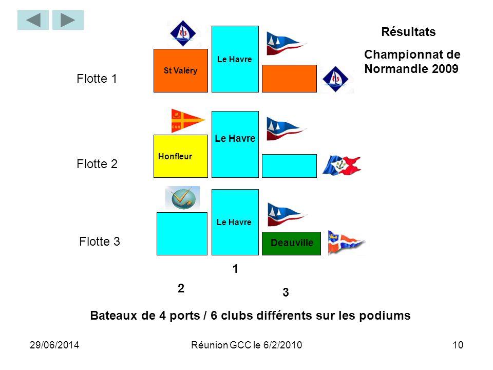 29/06/201410 Le Havre Honfleur St Valéry Deauville Flotte 1 Flotte 2 Flotte 3 Bateaux de 4 ports / 6 clubs différents sur les podiums Résultats Championnat de Normandie 2009 1 2 3 Réunion GCC le 6/2/2010