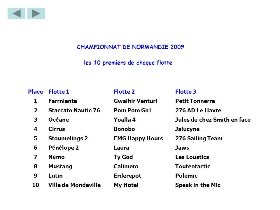 G.C.C. CHAMPIONNAT DE NORMANDIE 2009 les 10 premiers de chaque flotte PlaceFlotte 1Flotte 2Flotte 3 1FarrnienteGwaihir VenturiPetit Tonnerre 2Staccato