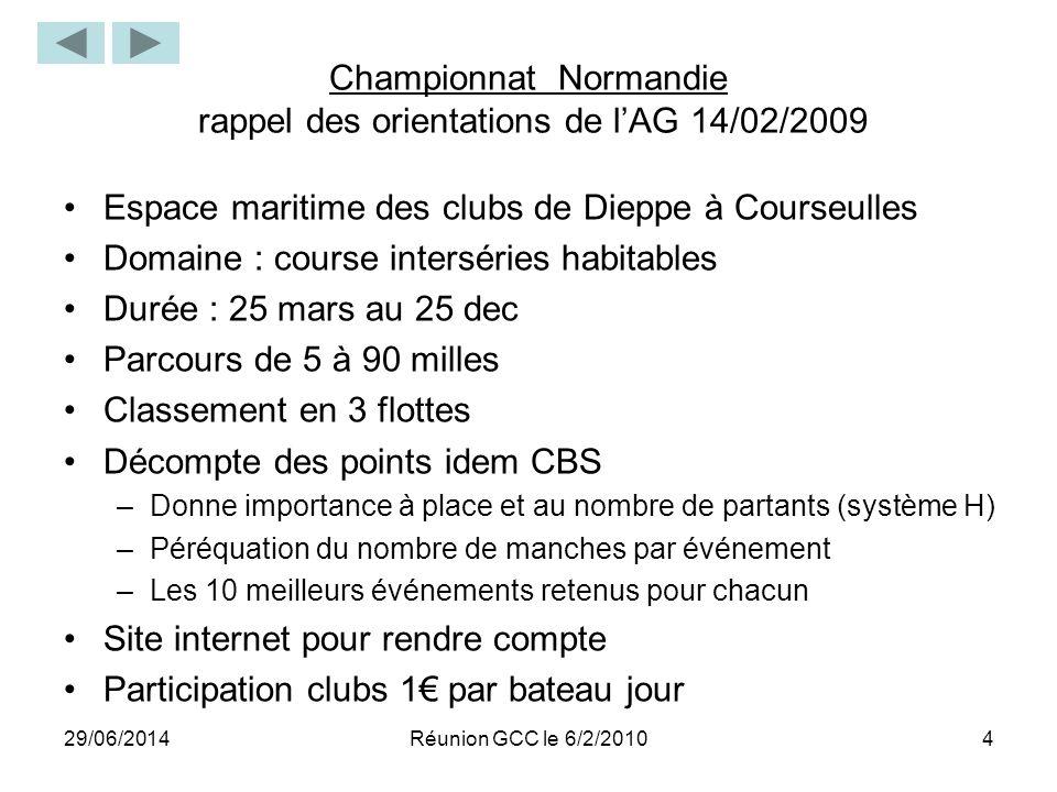 29/06/20144 Championnat Normandie rappel des orientations de l'AG 14/02/2009 •Espace maritime des clubs de Dieppe à Courseulles •Domaine : course inte