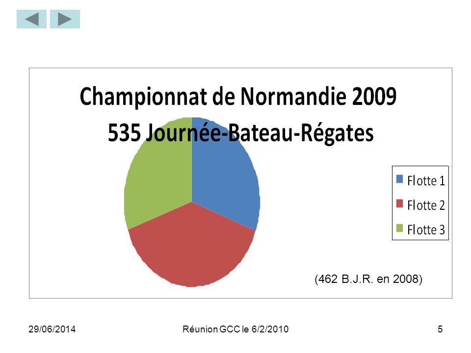 29/06/20145Réunion GCC le 6/2/2010 (462 B.J.R. en 2008)