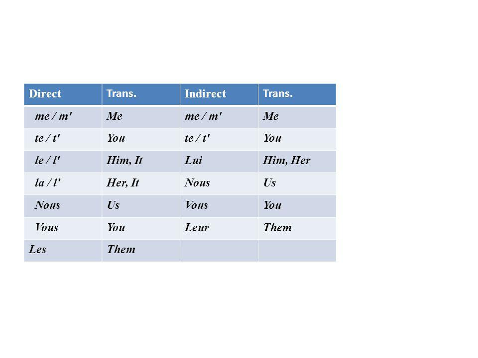 Object Pronoun • The direct French object pronouns, are placed in front of the verb.
