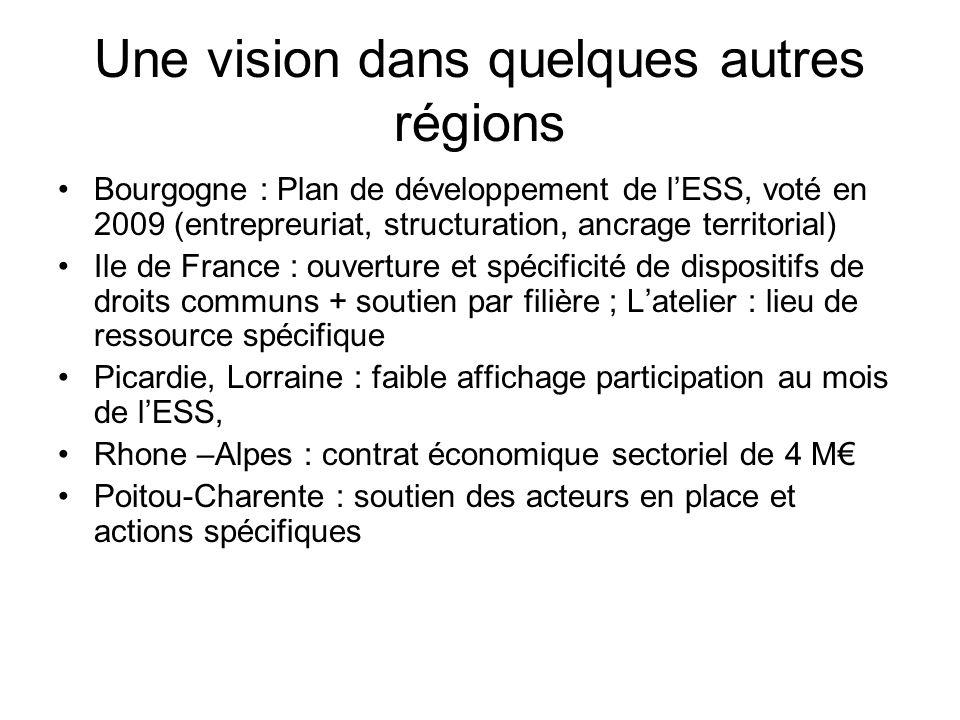 Une vision dans quelques autres régions •Bourgogne : Plan de développement de l'ESS, voté en 2009 (entrepreuriat, structuration, ancrage territorial) •Ile de France : ouverture et spécificité de dispositifs de droits communs + soutien par filière ; L'atelier : lieu de ressource spécifique •Picardie, Lorraine : faible affichage participation au mois de l'ESS, •Rhone –Alpes : contrat économique sectoriel de 4 M€ •Poitou-Charente : soutien des acteurs en place et actions spécifiques