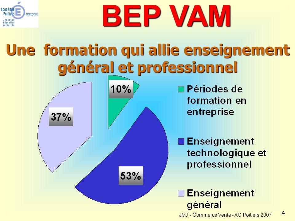 4 JMJ - Commerce Vente - AC Poitiers 2007 Une formation qui allie enseignement général et professionnel BEP VAM