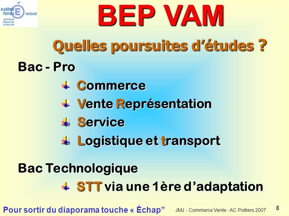8 JMJ - Commerce Vente - AC Poitiers 2007 Quelles poursuites d'études .