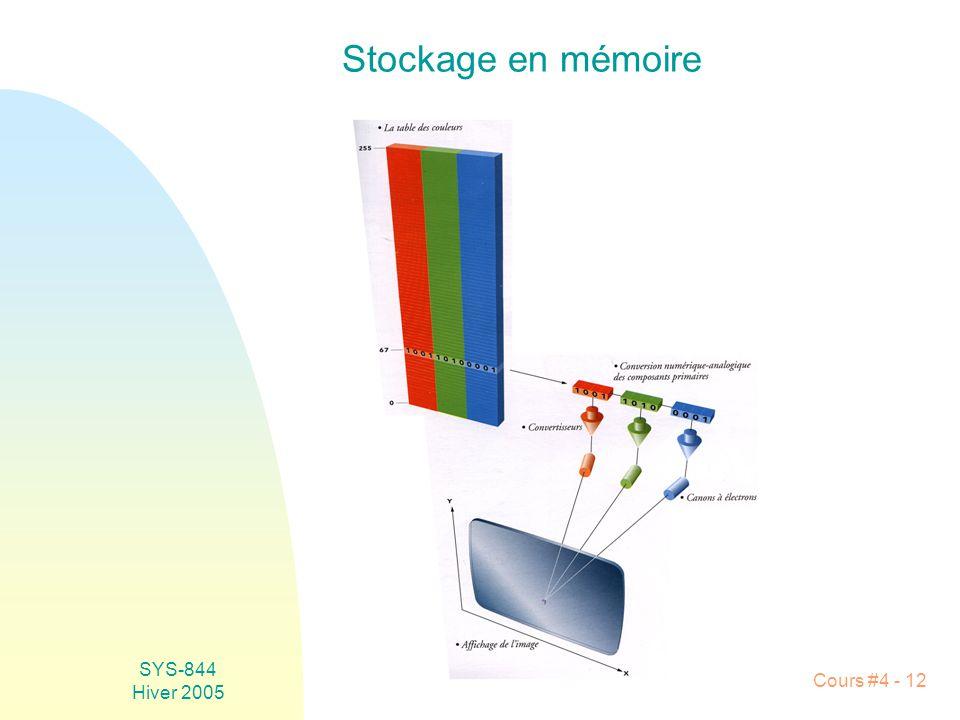 SYS-844 Hiver 2005 Cours #4 - 12 Stockage en mémoire