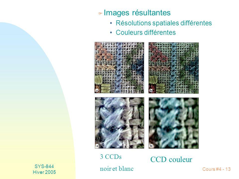 SYS-844 Hiver 2005 Cours #4 - 13 F Images résultantes •Résolutions spatiales différentes •Couleurs différentes CCD couleur 3 CCDs noir et blanc