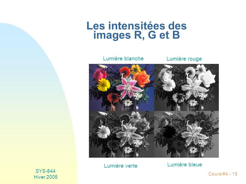 SYS-844 Hiver 2005 Cours #4 - 15 Les intensitées des images R, G et B Lumière blanche Lumière rouge Lumière verte Lumière bleue