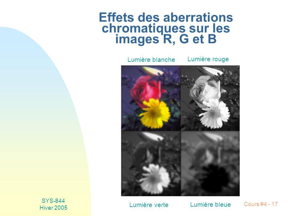 SYS-844 Hiver 2005 Cours #4 - 17 Effets des aberrations chromatiques sur les images R, G et B Lumière blanche Lumière rouge Lumière verte Lumière bleue
