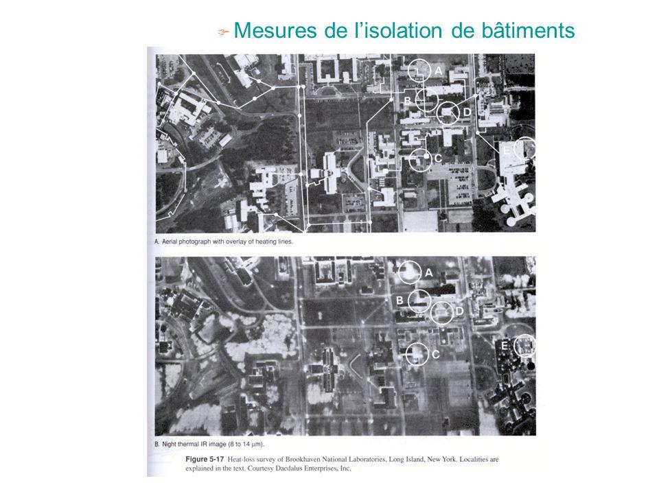 F Mesures de l'isolation de bâtiments