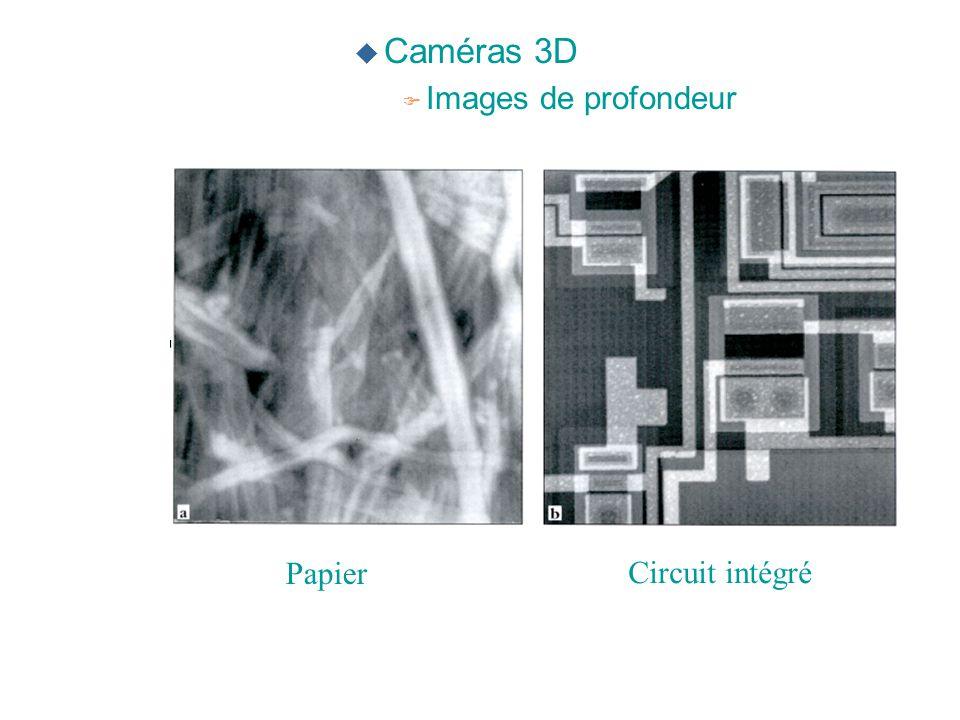 u Caméras 3D F Images de profondeur Papier Circuit intégré
