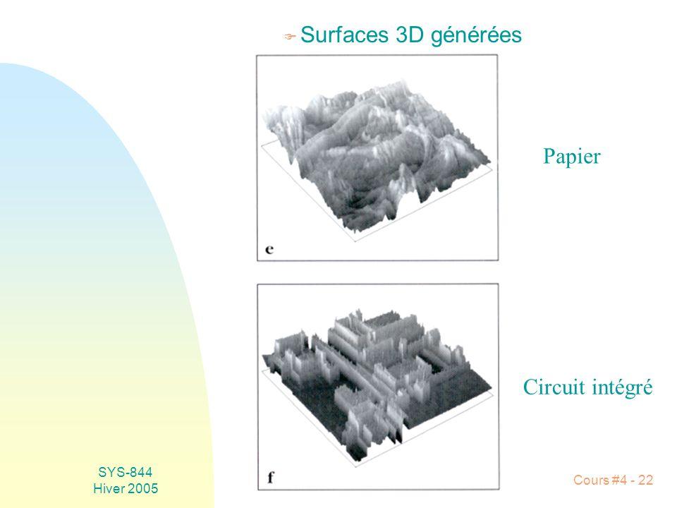 SYS-844 Hiver 2005 Cours #4 - 22 F Surfaces 3D générées Papier Circuit intégré