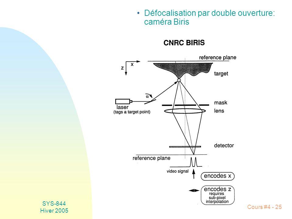 SYS-844 Hiver 2005 Cours #4 - 25 •Défocalisation par double ouverture: caméra Biris