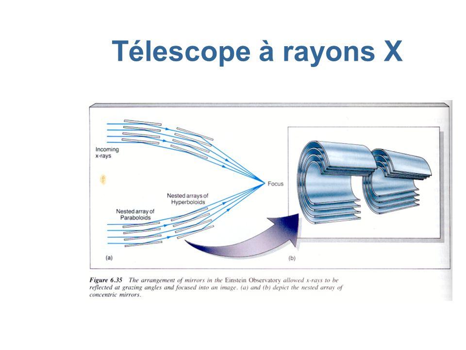 Télescope à rayons X