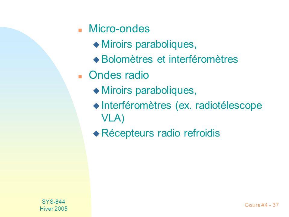 SYS-844 Hiver 2005 Cours #4 - 37 n Micro-ondes u Miroirs paraboliques, u Bolomètres et interféromètres n Ondes radio u Miroirs paraboliques, u Interféromètres (ex.