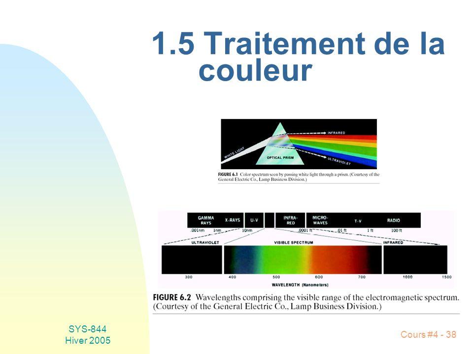 SYS-844 Hiver 2005 Cours #4 - 38 1.5 Traitement de la couleur