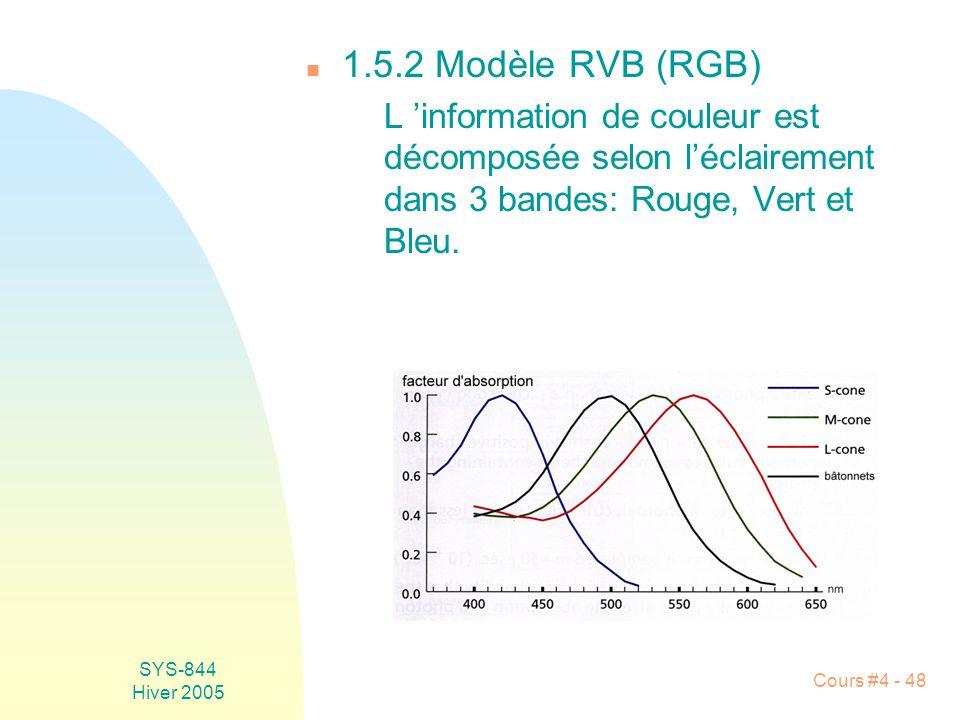 SYS-844 Hiver 2005 Cours #4 - 48 n 1.5.2 Modèle RVB (RGB) L 'information de couleur est décomposée selon l'éclairement dans 3 bandes: Rouge, Vert et Bleu.