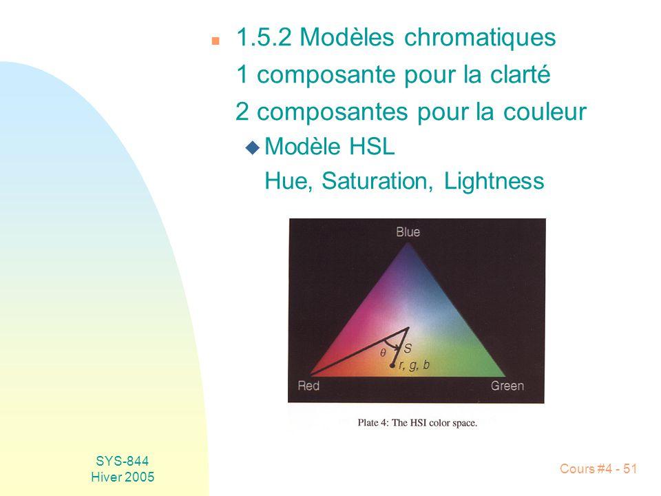 SYS-844 Hiver 2005 Cours #4 - 51 n 1.5.2 Modèles chromatiques 1 composante pour la clarté 2 composantes pour la couleur u Modèle HSL Hue, Saturation,