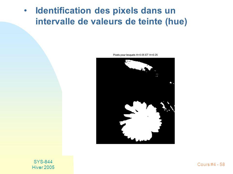 SYS-844 Hiver 2005 Cours #4 - 58 •Identification des pixels dans un intervalle de valeurs de teinte (hue)
