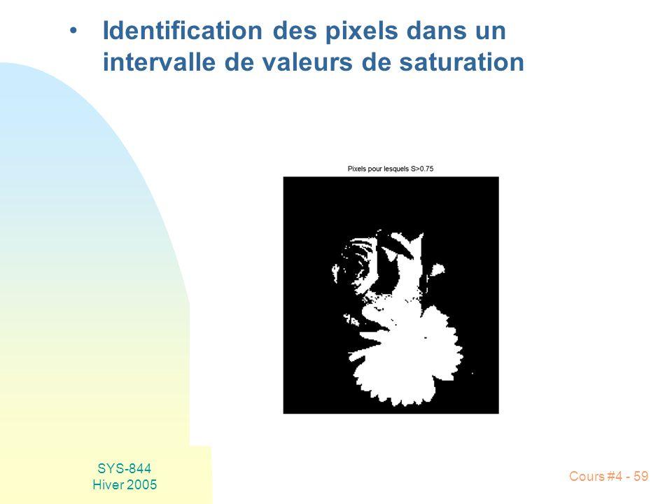 SYS-844 Hiver 2005 Cours #4 - 59 •Identification des pixels dans un intervalle de valeurs de saturation