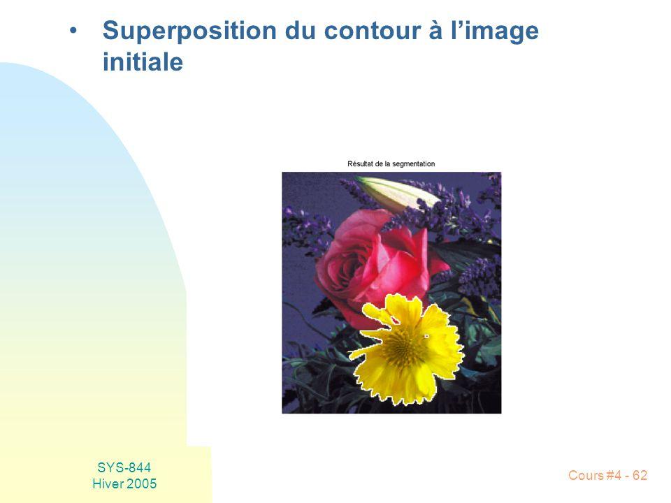 SYS-844 Hiver 2005 Cours #4 - 62 •Superposition du contour à l'image initiale