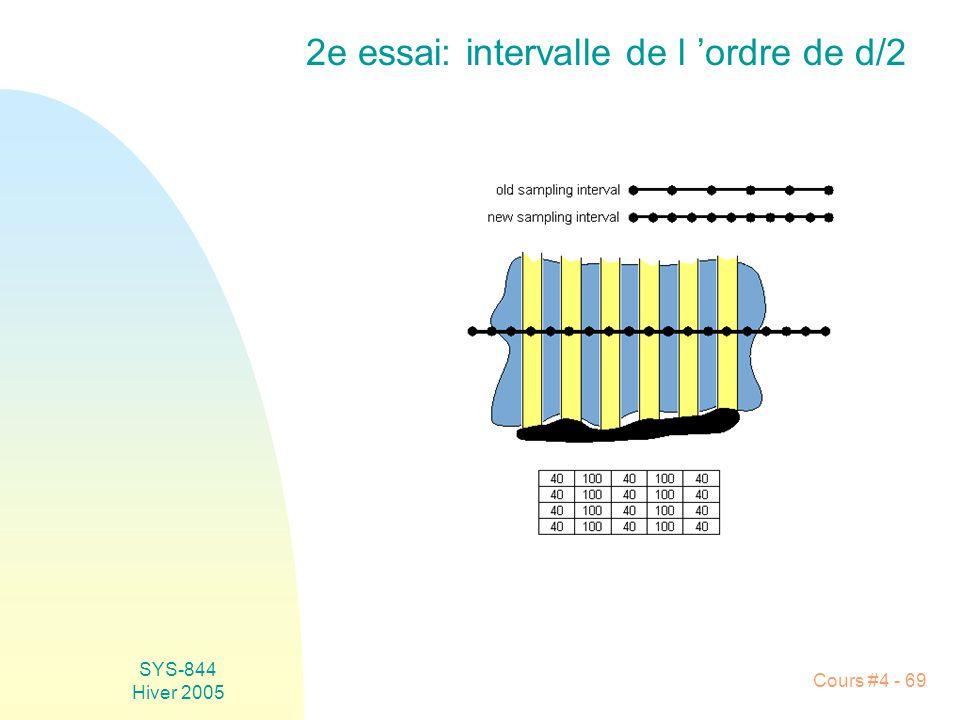 SYS-844 Hiver 2005 Cours #4 - 69 2e essai: intervalle de l 'ordre de d/2