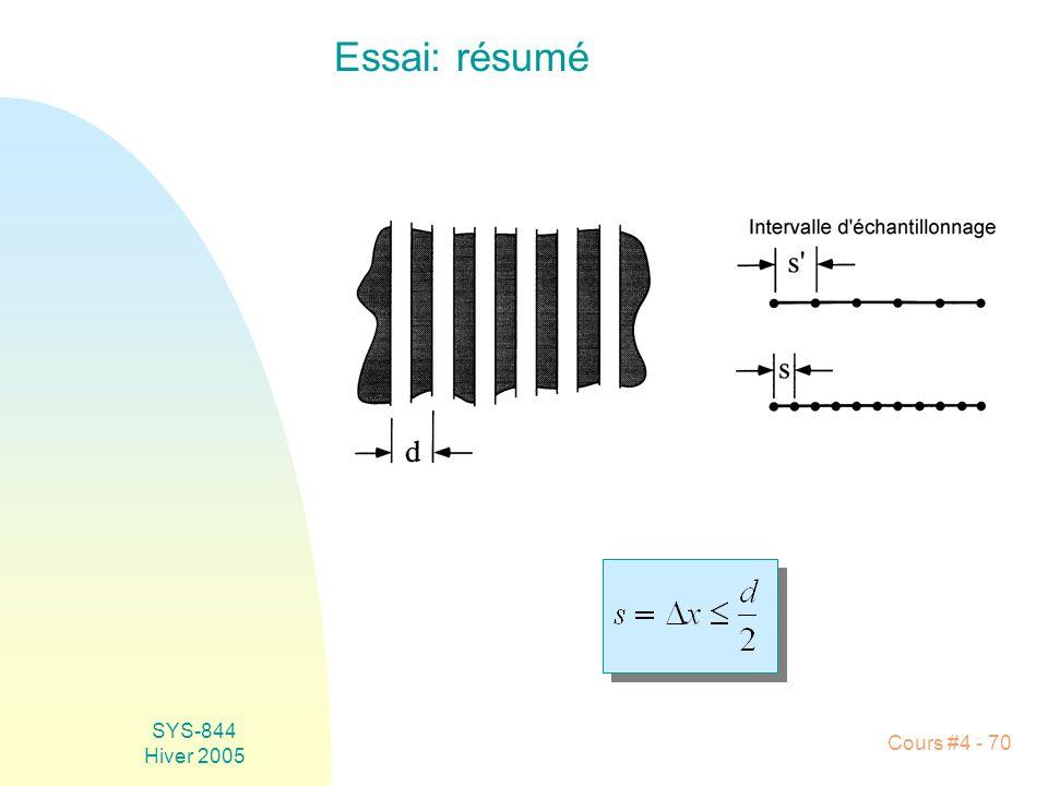 SYS-844 Hiver 2005 Cours #4 - 70 Essai: résumé