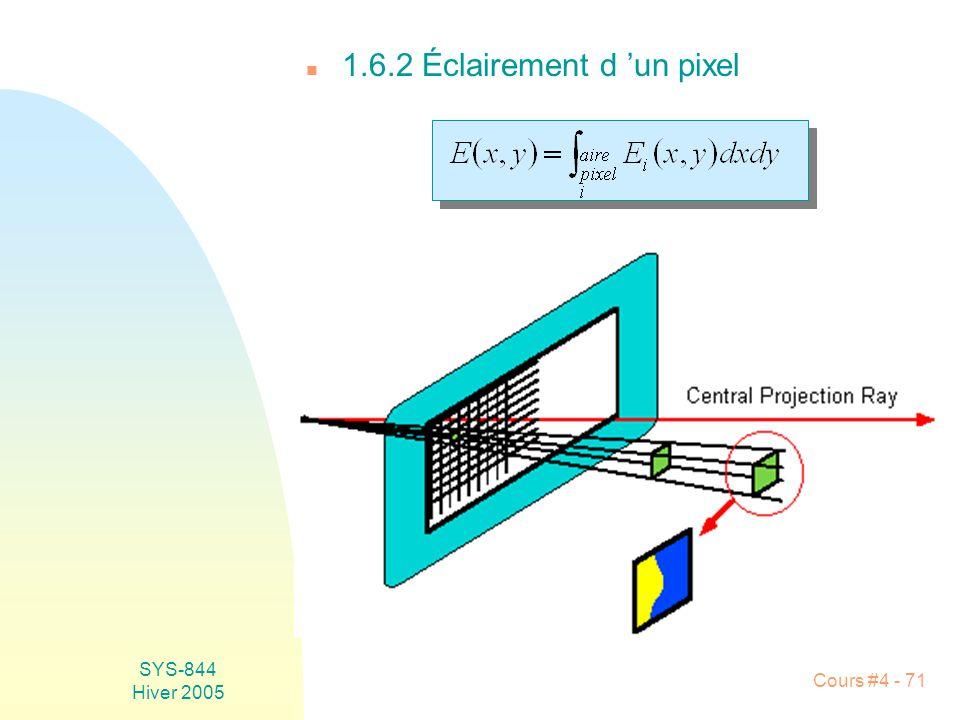 SYS-844 Hiver 2005 Cours #4 - 71 n 1.6.2 Éclairement d 'un pixel
