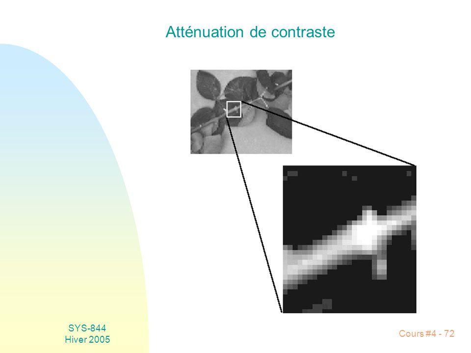 SYS-844 Hiver 2005 Cours #4 - 72 Atténuation de contraste