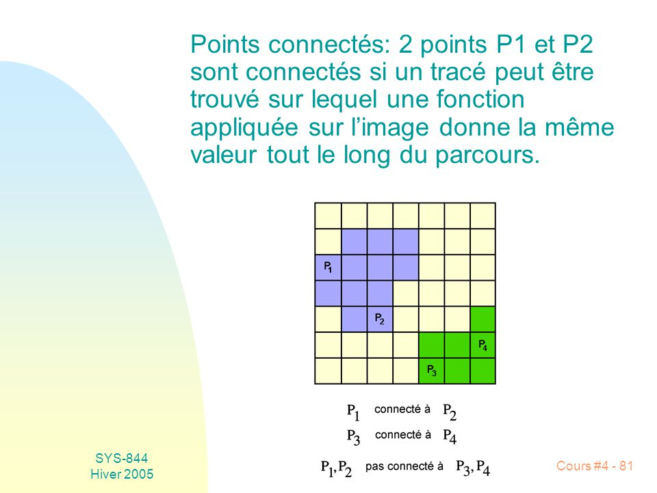 SYS-844 Hiver 2005 Cours #4 - 81 Points connectés: 2 points P1 et P2 sont connectés si un tracé peut être trouvé sur lequel une fonction appliquée sur l'image donne la même valeur tout le long du parcours.