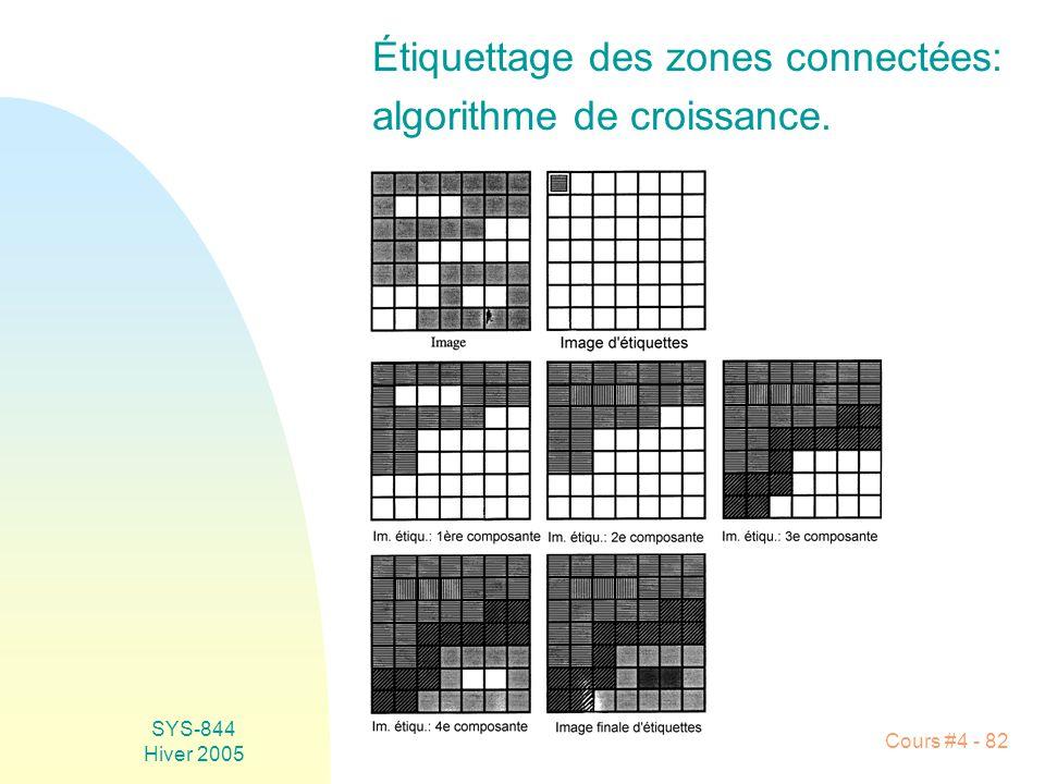 SYS-844 Hiver 2005 Cours #4 - 82 Étiquettage des zones connectées: algorithme de croissance.