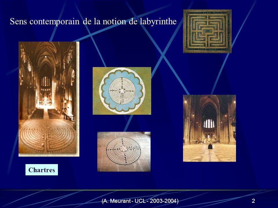 (A. Meurant - UCL - 2003-2004)2 Sens contemporain de la notion de labyrinthe Chartres