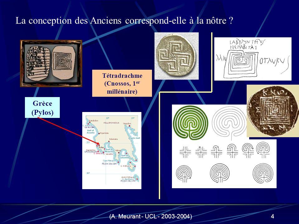 (A. Meurant - UCL - 2003-2004)4 La conception des Anciens correspond-elle à la nôtre ? Grèce (Pylos) Tétradrachme (Cnossos, 1 er millénaire)