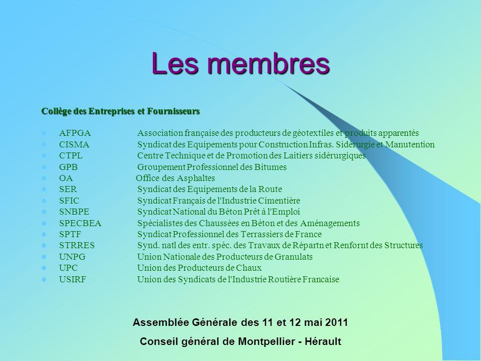 Assemblée Générale des 11 et 12 mai 2011 Conseil général de Montpellier - Hérault Les membres Collège des Entreprises et Fournisseurs  AFPGAAssociati