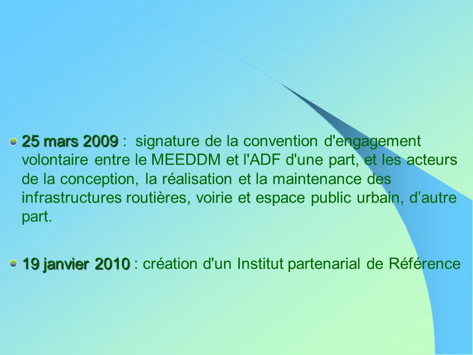 25 mars 2009 25 mars 2009 : signature de la convention d'engagement volontaire entre le MEEDDM et l'ADF d'une part, et les acteurs de la conception, l