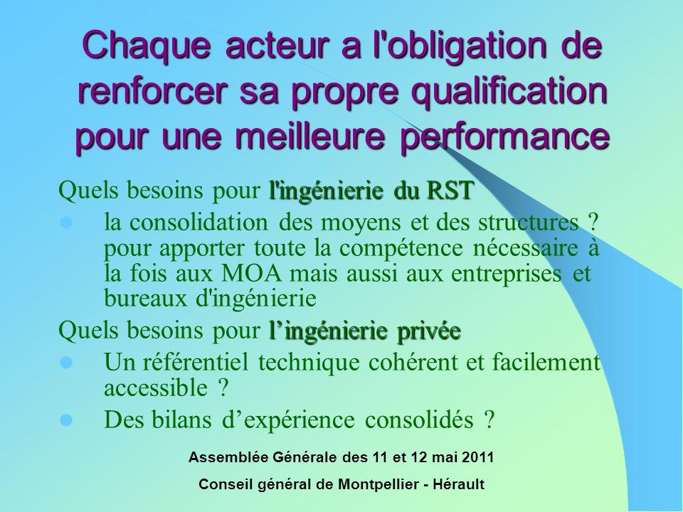 Assemblée Générale des 11 et 12 mai 2011 Conseil général de Montpellier - Hérault Chaque acteur a l'obligation de renforcer sa propre qualification po